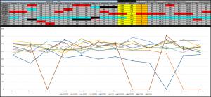 SKD Chlapi 2015, statistika 1